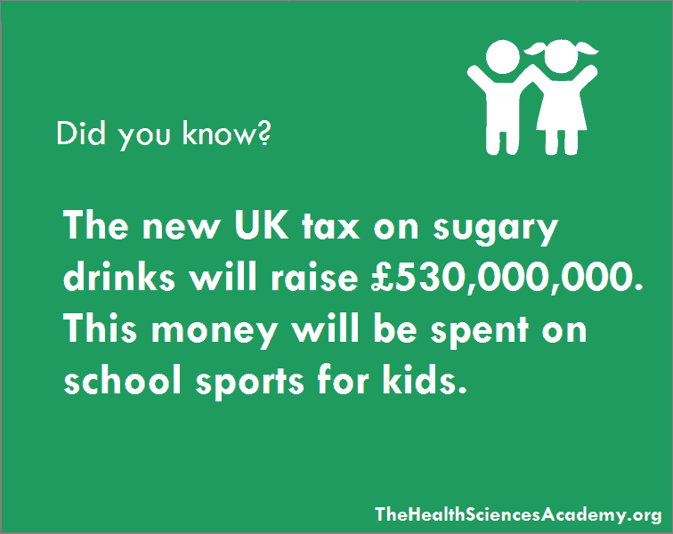 Sugar Tax The Health Sciences Academy v2