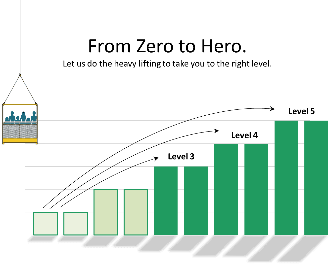 Zero to Hero Diploma Levels Explained The Health Sciences Academy
