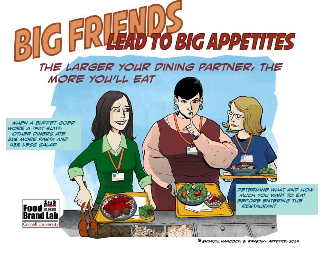 Fat Suit Study Illustration - Food and Brand Lab, Cornell University