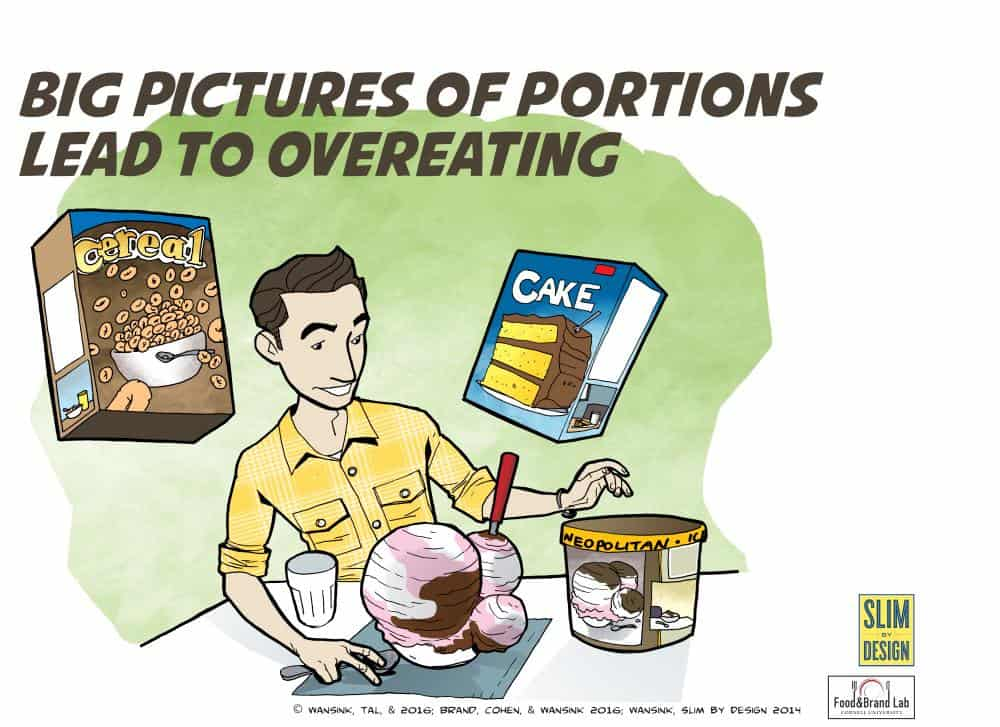 Big pictures of portions lead to overeating_Portion Depictions_Tal Brand Cohen Wansink 2016