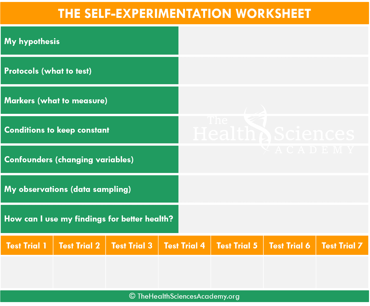 The Self-Experimentation Worksheet_The Health Sciences Academy