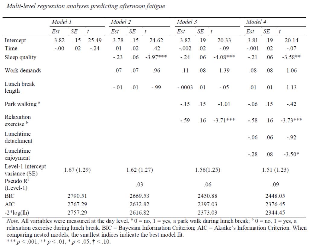Sianoja et al., 2017