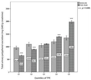 Guo et al., 2017