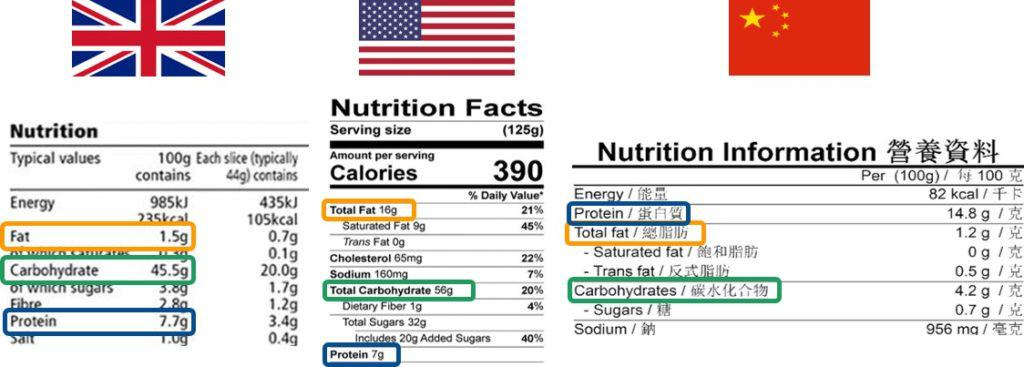 Does Reading Nutrition Labels Improve Health The Health Sciences